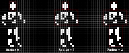 Recursive Extractor Radius Effect