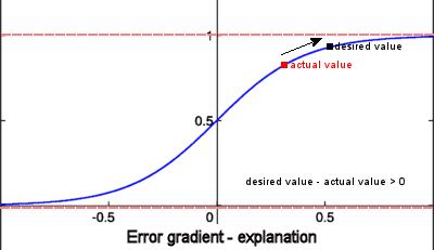 errorgradientsexplanation.png