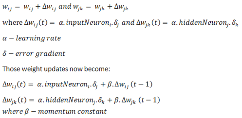 Thesis of neural network with backpropagation