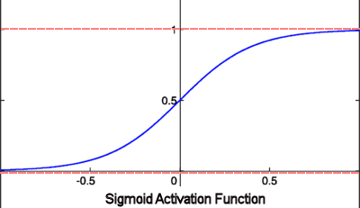 sigmoidfunction.png